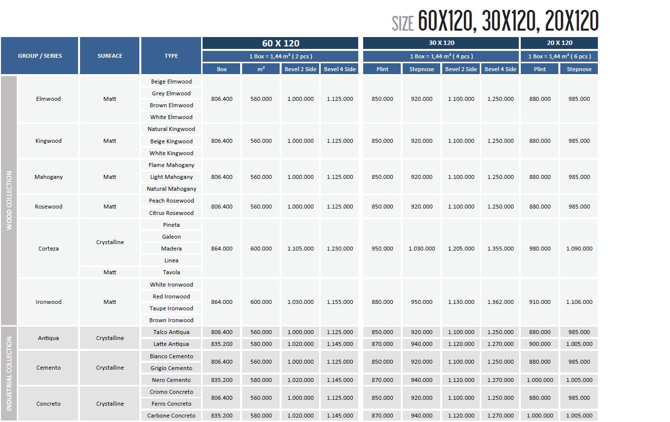 Daftar Harga Granit Murah